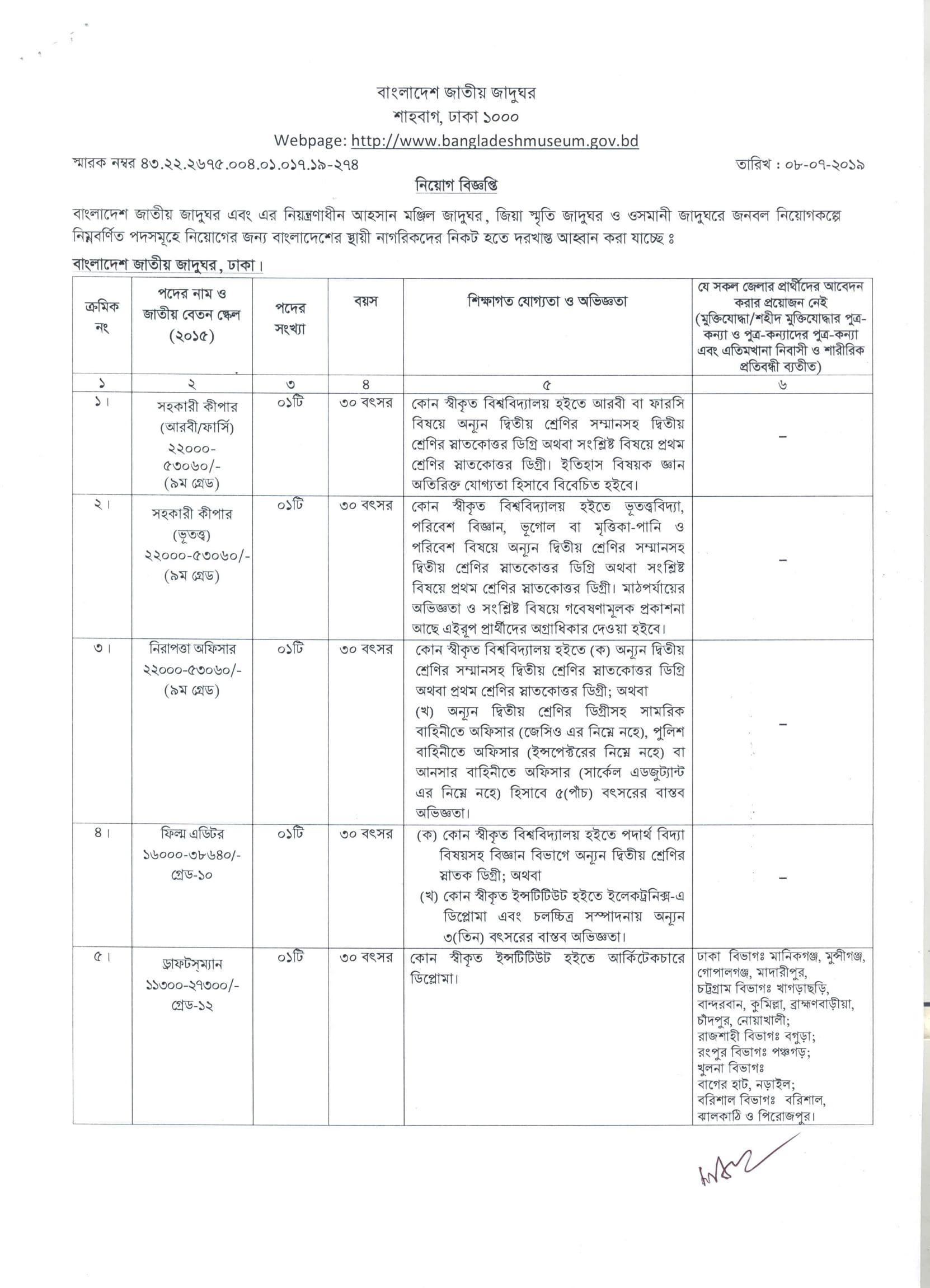 BNM Exam And Admit Download Notice