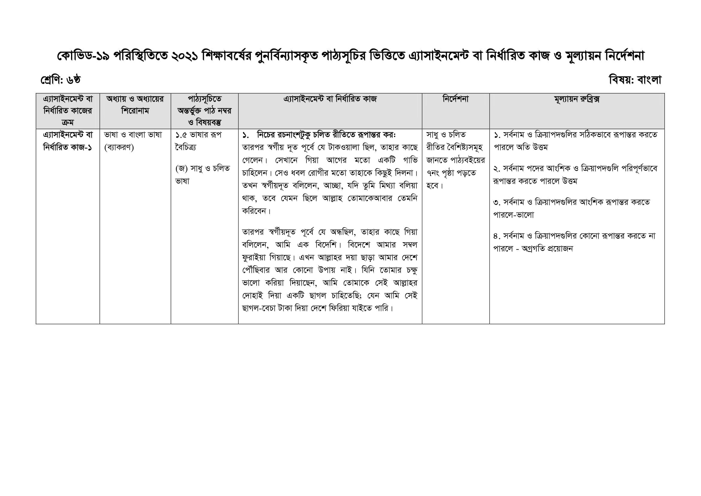 Class 6 Assignment Bangla 1 Week