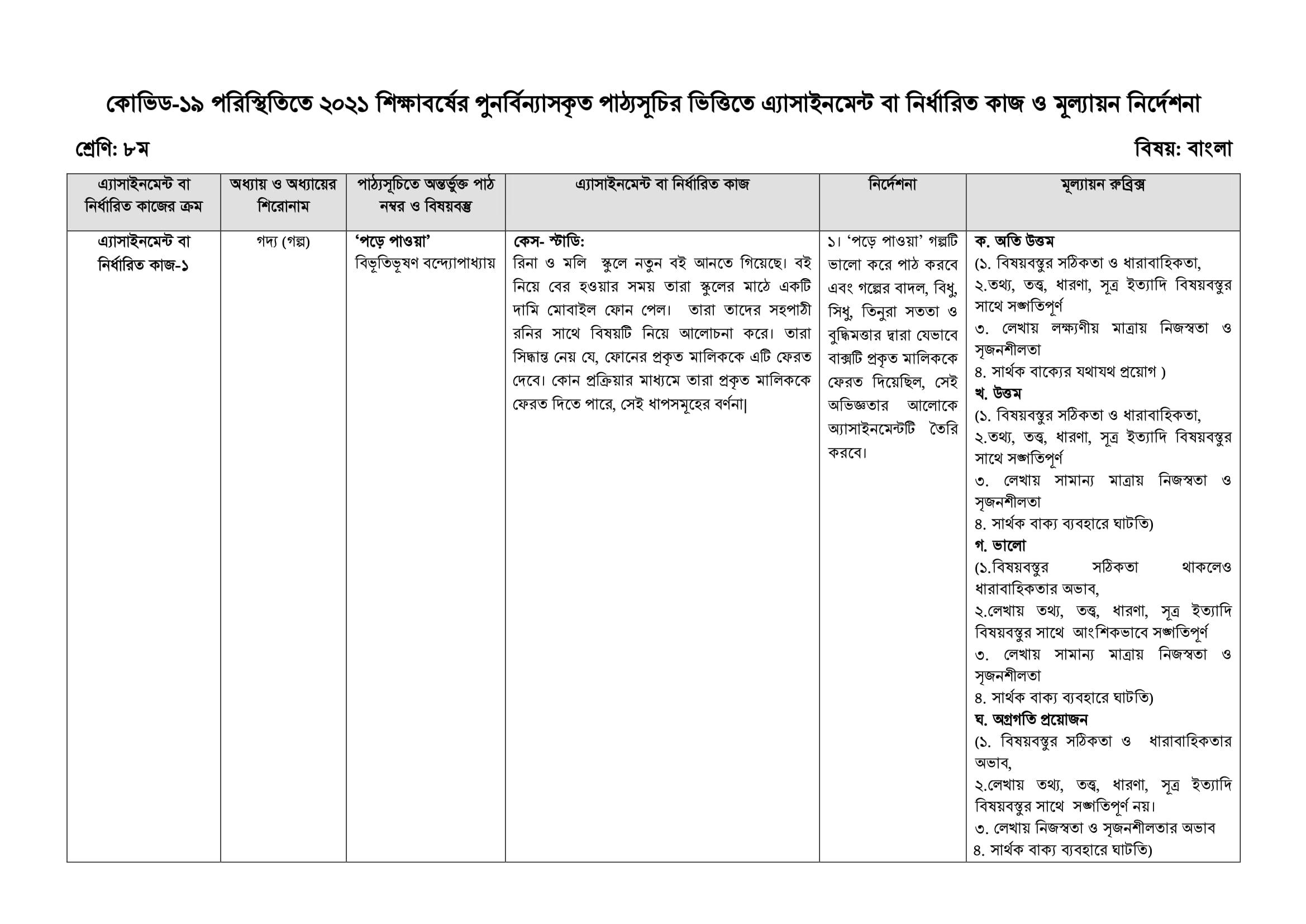 Class 8 Assignment Bangla 1 Week