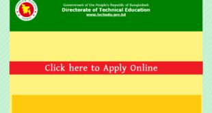 Technical Education Department Job Circular