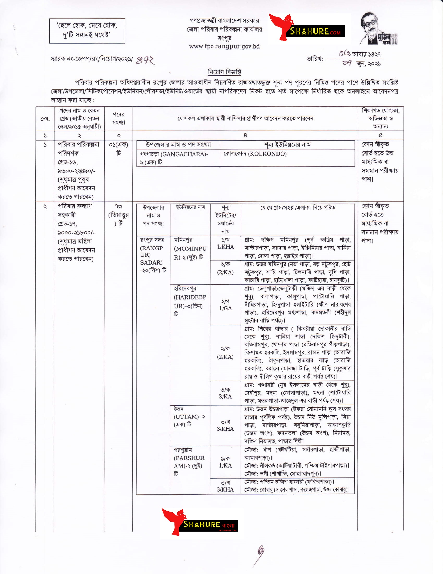 FPO Rangpur Job Circular 2021