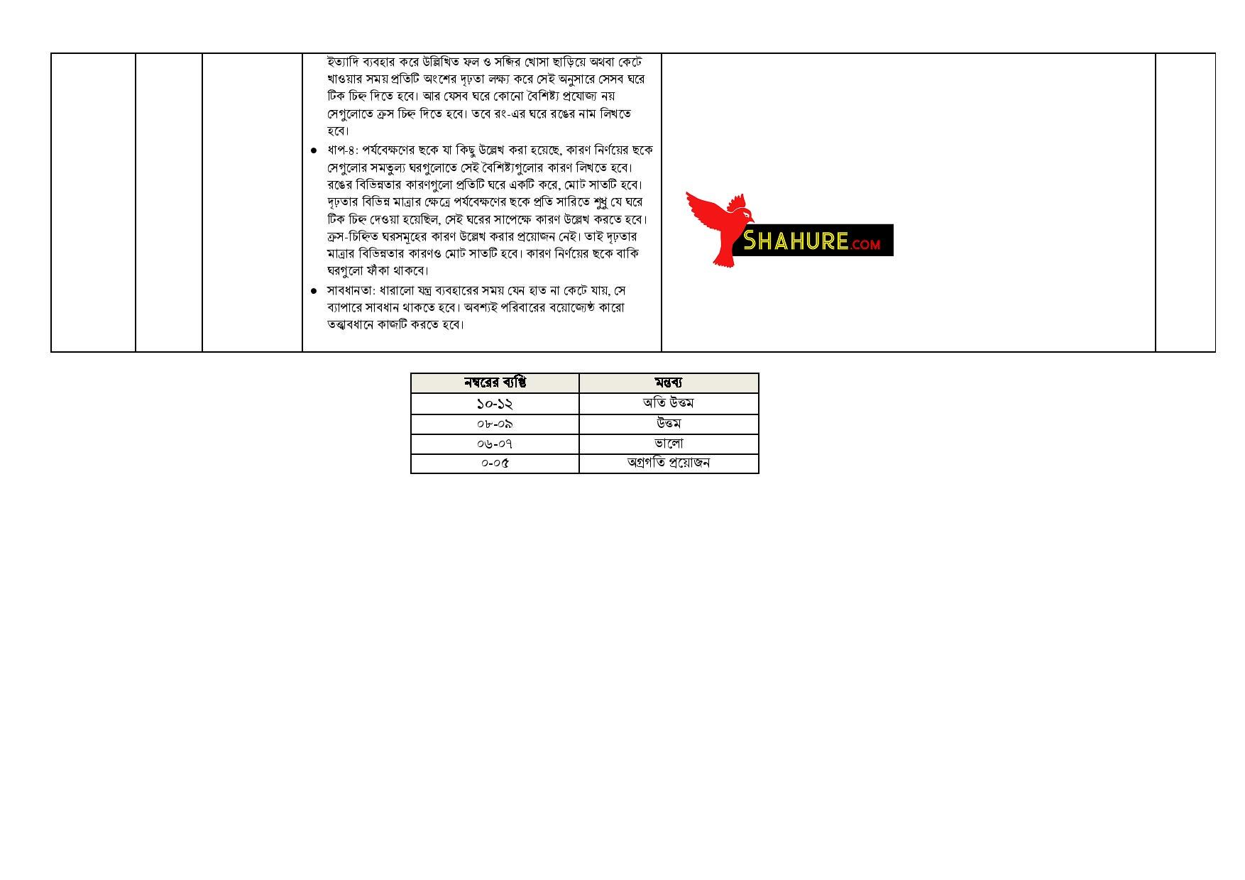SSC Biology Assignment Answer 1st Week