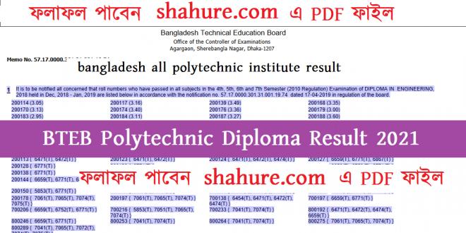 BTEB Polytechnic Diploma Result
