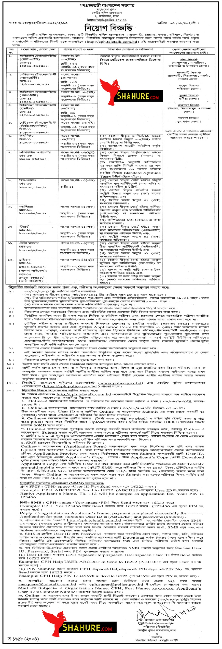 CPH) Job Circular 2021