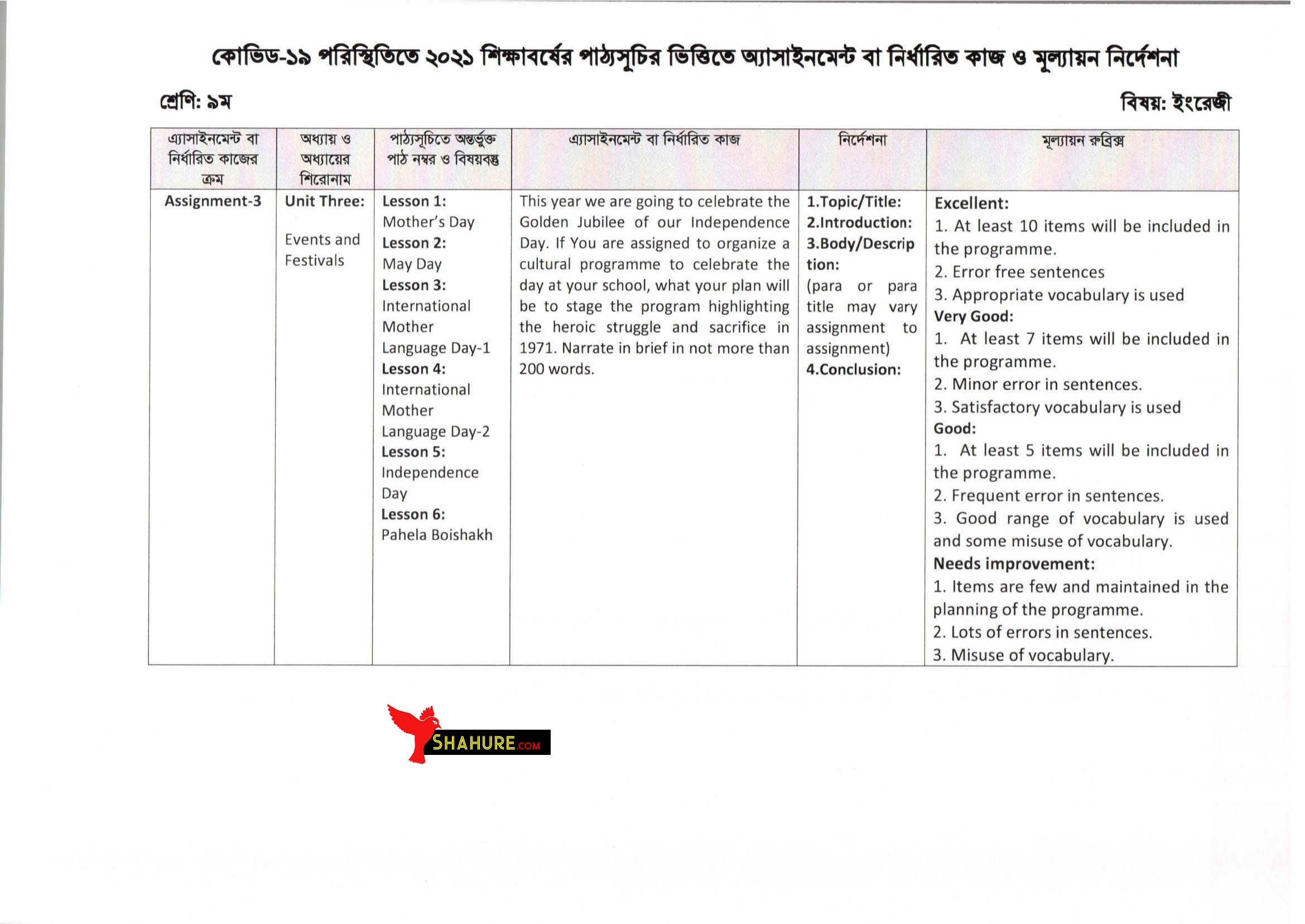 Class 9 English Assignment Answer 13th Week