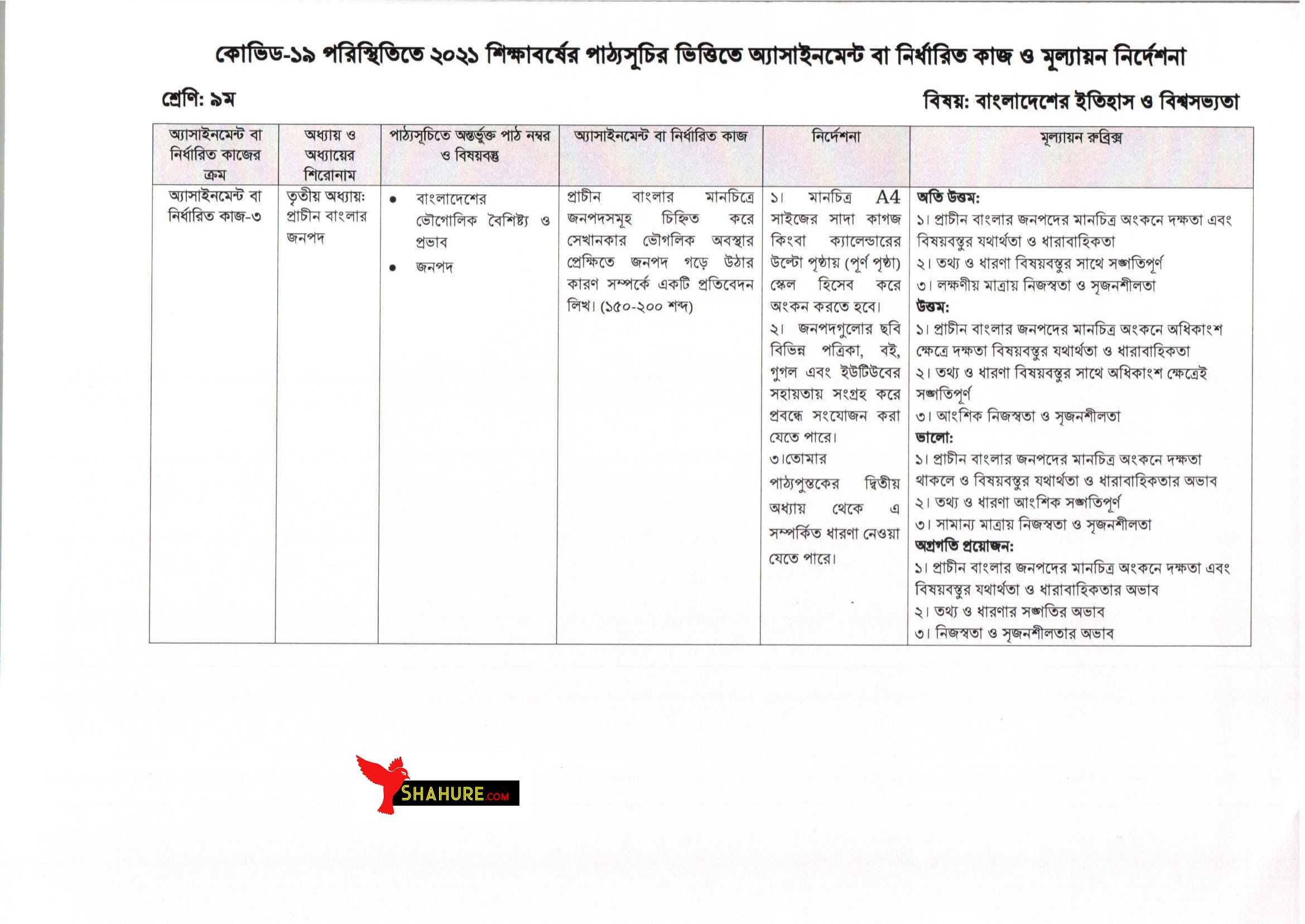 Class 9 History of Bangladesh and World Civilization Assignment 13th Week