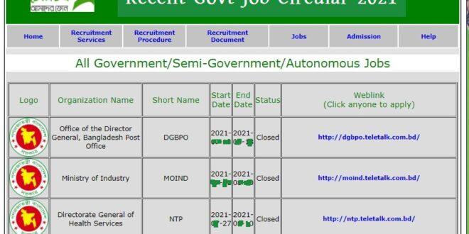 Recent Govt Job Circular 2021