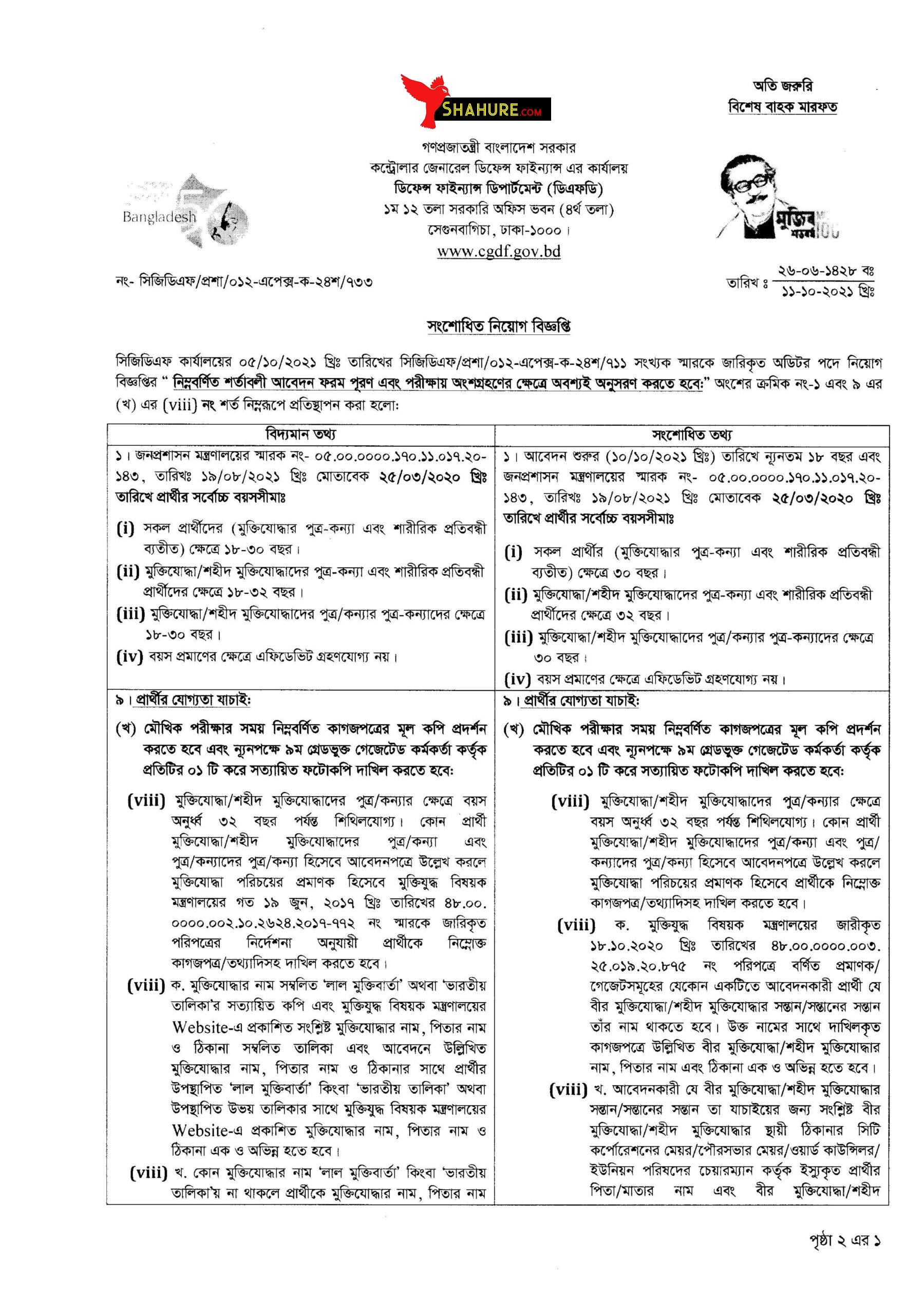 CGDF Auditor Revised Job Circular 2021